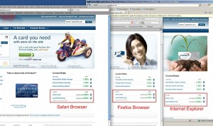 CapitalOne profiles users based on web browser preference
